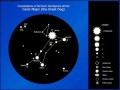 Constellation Astronomy Chart – Canis Major Template