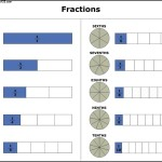 Fractions – Math Diagram Template