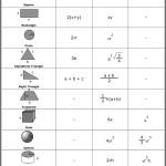 Geometric Solids Equation Chart Template