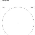 Idea Wheel Template