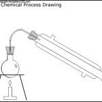 Lab – Chemical Process Diagram Template