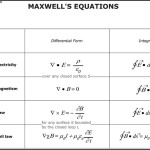 Maxwell's Equations Chart Template
