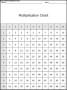Multiplication Chart Template