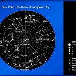 North Polar Constellation Astronomy Chart Template