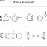 Organic Compound Diagram Template