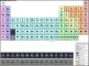 Periodic Table – Chemistry Chart Template