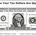 Relative Value Chart Example – Tax Dollars Template