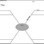 Spider Map Template
