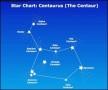 Star Chart – Centaurus Template