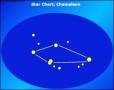 Star Chart – Chameleon Template