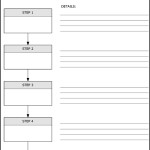 Step-by-Step Chart Template