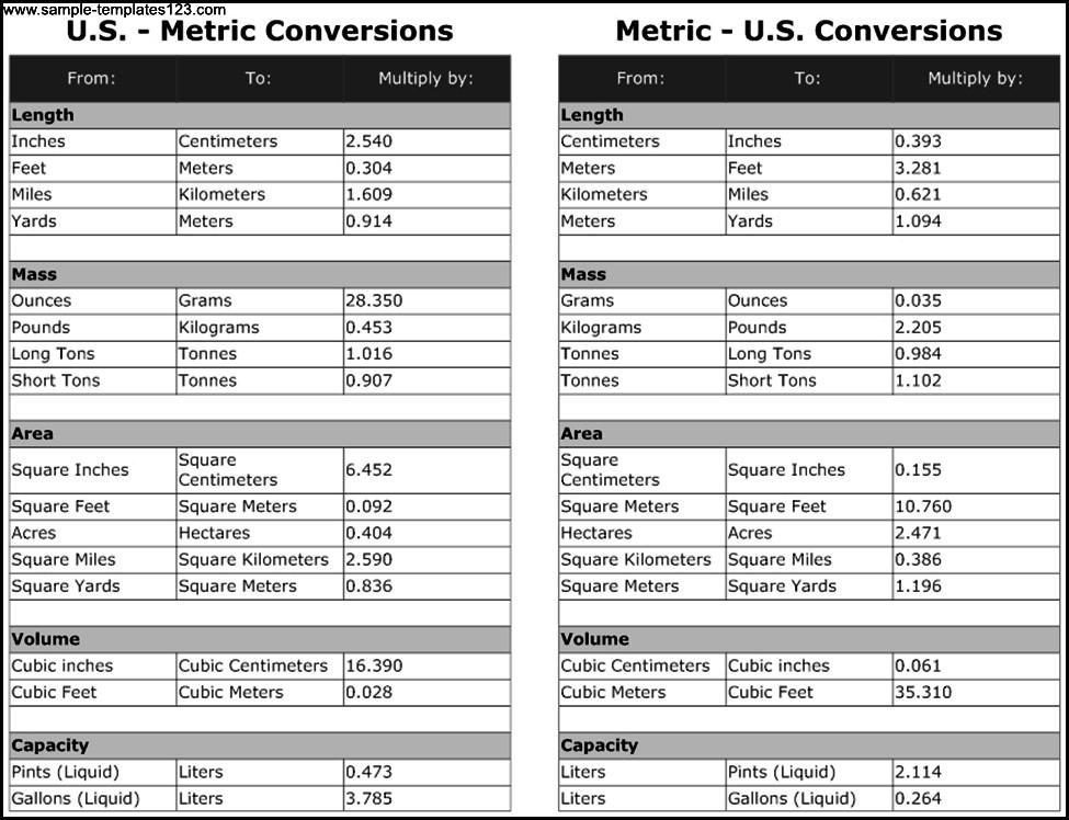 Us Metric Conversion Chart Template Sample Templates