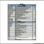 Annual College Budget Template PDF