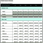 Business Marketing Budget Plan Estimation Template