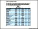 Capital Expenditure Budget Plans PDF