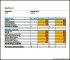 Financial Budget Template for Business Excel