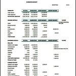 Free Business Monthly Budget Template Download