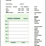 Free Monthly Business Budget Template