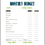 Free Simple Budget Template Printable