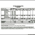 IT Budget Template PDF