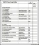 Project Preparing Budget Proposal Template