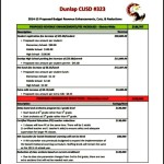 Sample Budget Reduction Proposal Template