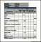 Sample PMO Budget and Expenditure Template Excel Format