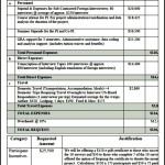 Sample Proposal Budget Template