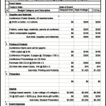 Sample Proposed Budget Planning Summary Template