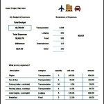 Sample Travel Budget Template in Excel Format