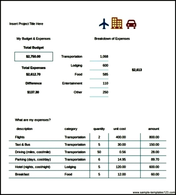sample travel budget - Vaydile.euforic.co