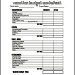 Sample Vacation Budget Template PDF Download