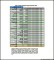 Simple IT Budget Template Excel Download