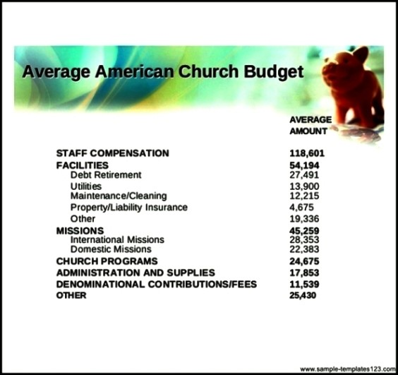 Small Church Budget Sample Pdf Download Sample Templates Sample