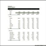 Yearly Business Budget Template Excel Sample
