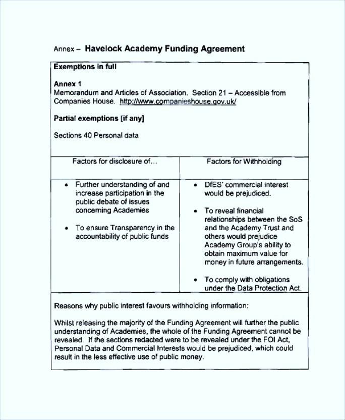 Academy Funding Agreement Template