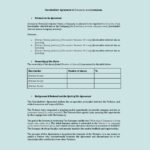 Company's Shareholder Agreement Template PDF Format