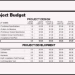 Benefits of Budgeting and Useful Templates Excel