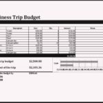 Sample Business Trip Budget Template Excel