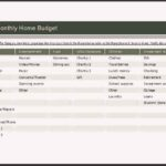 Sample Semi Monthly Home Budget Sheet Template Excel
