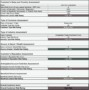 Aml Risk Assessment Template