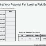 Fair Lending Risk Assessment Template