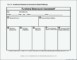 Functional Behavior Assessment Template