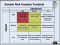 Meaningful Use Security Risk Analysis Template