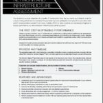 Network Infrastructure Assessment Template