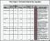 Supplier Risk Assessment Template