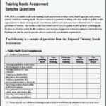 Training Needs Assessment Survey Template