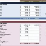 Budget Sheet Excel Template