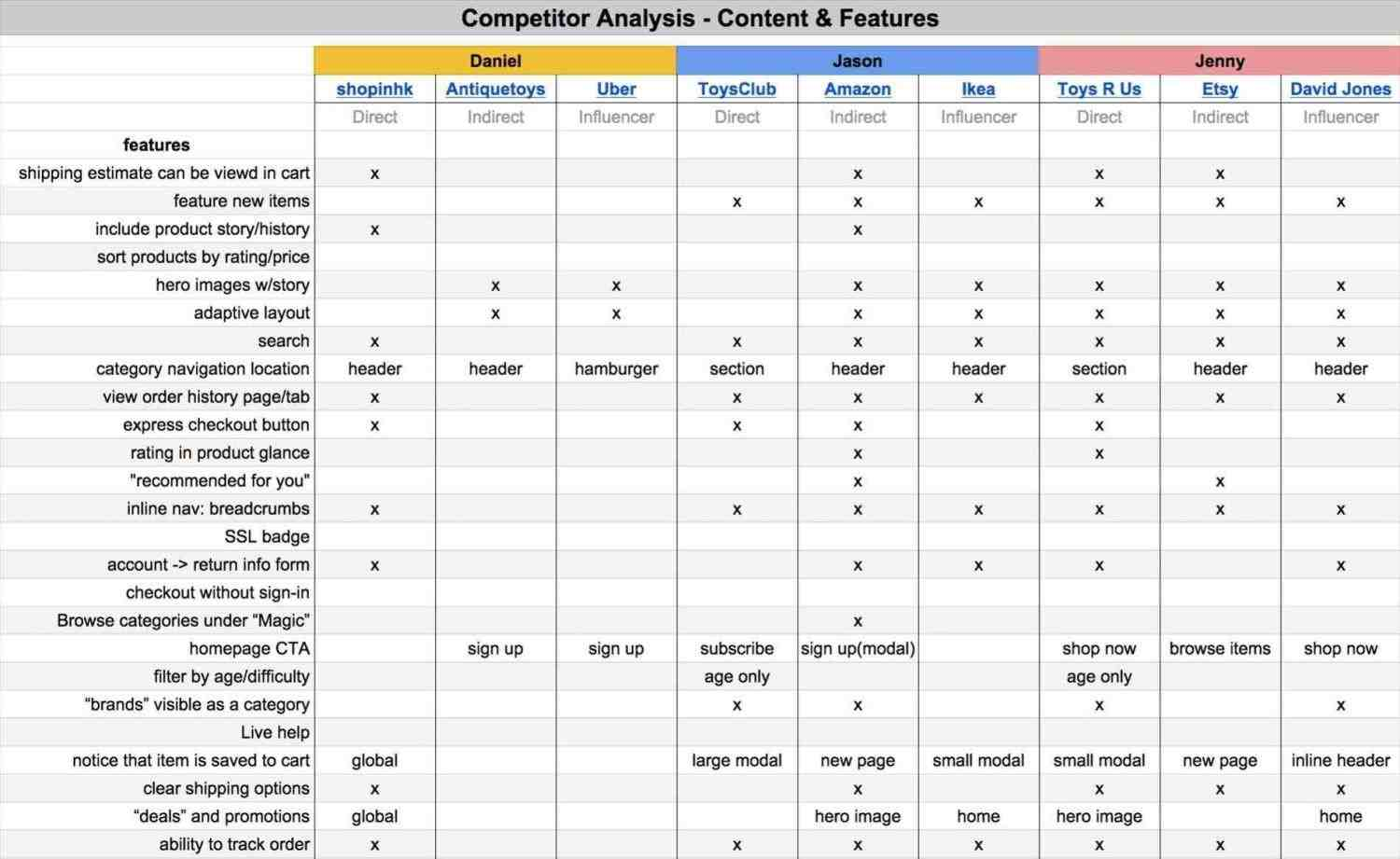 Analysis Sheet a swot analysis on your massage business competitive template toolkit eloquens competitive Competitor Analysis Sheet analysis template toolkit