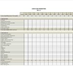 Daily Monthly Annual Cash Flow Statement